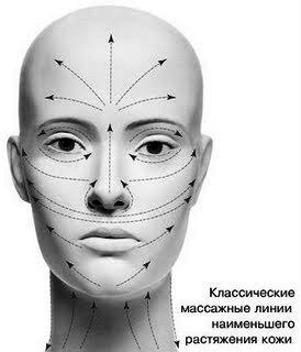 массажные_линии_massazhnyie_linii
