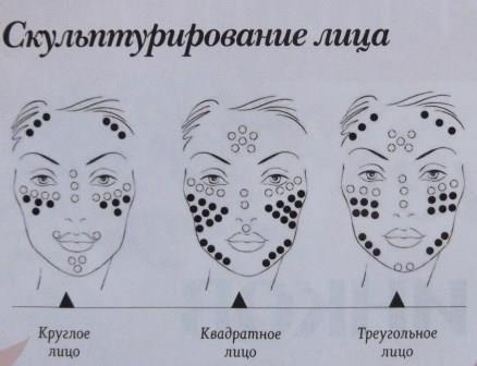 скульптурирование_лица_по_типам_skulpturirovanie_litsa_po_tipam1